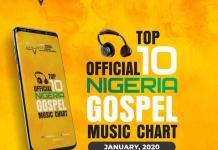 Download: Top 10 Gospel Music Chart - IACMP | Gospel Songs Mp3 Music