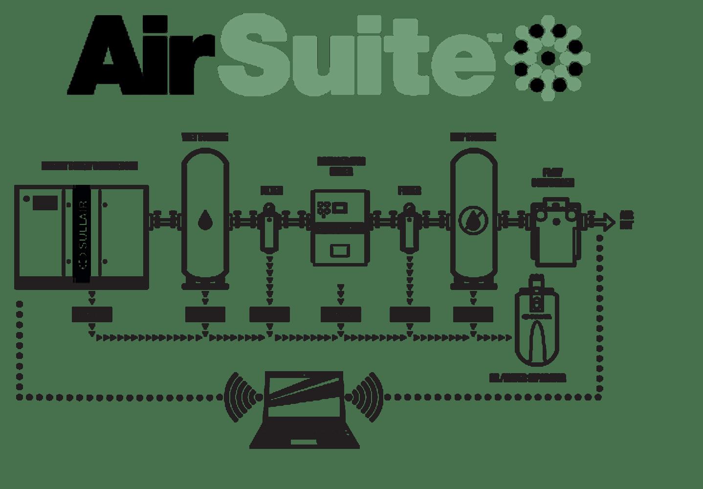 Sullair Wiring Diagram