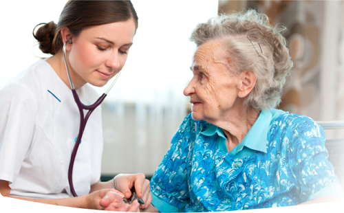 What is Home Care?   How to Get Medicaid?   AmericaHomeCare