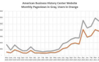 Business History on the Rise