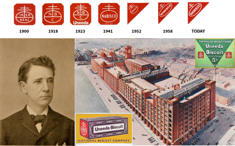 Uneeda Business History: the Nabisco Story