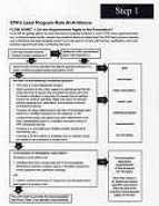RRP-Laminated-Flow-Chart-English