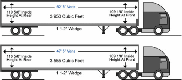dry freight LTL trucking dimensions