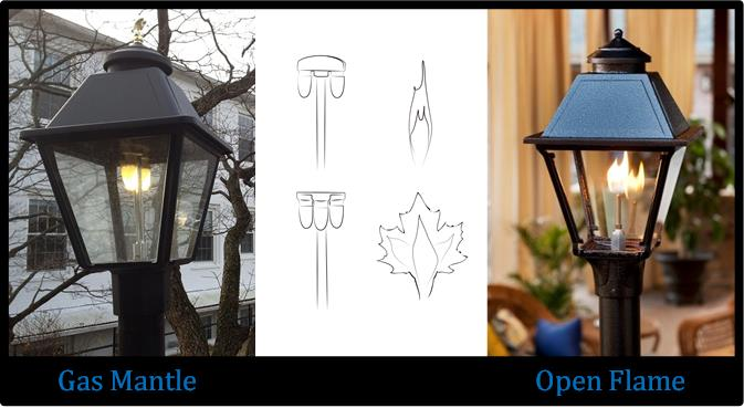 Our Blog American Gas Lamp Works
