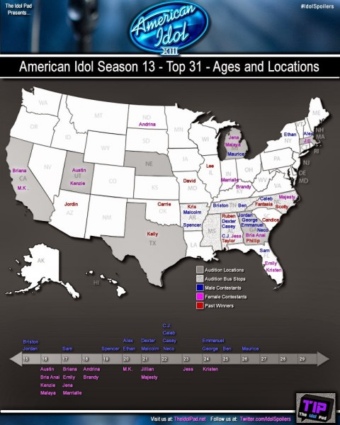 American Idol 2014 Top 31 Contestants