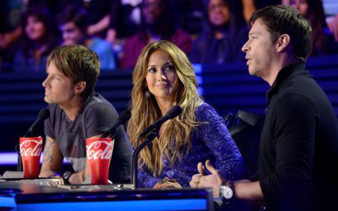 Judges on American Idol 2014