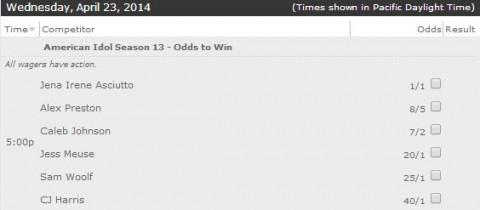 American Idol betting odds