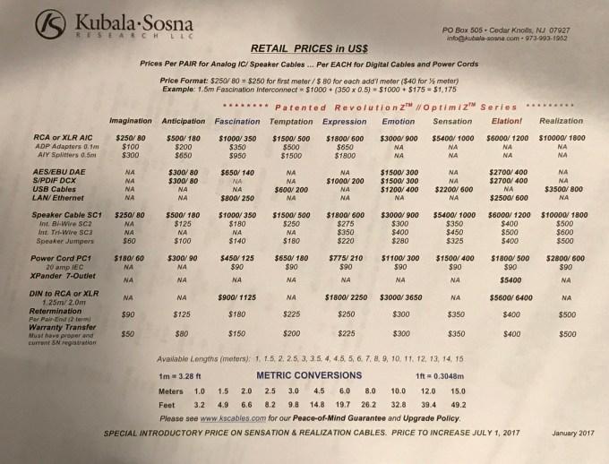 Kubala-Sosna Retail Price List 2017