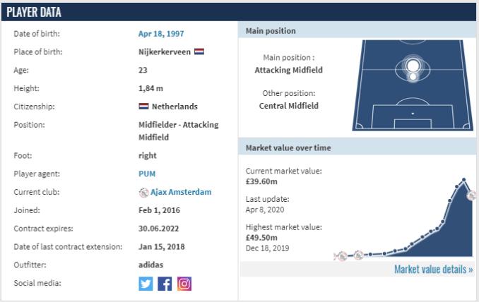Donny van de Beek http://transfermarkt.uk/ stat sheet