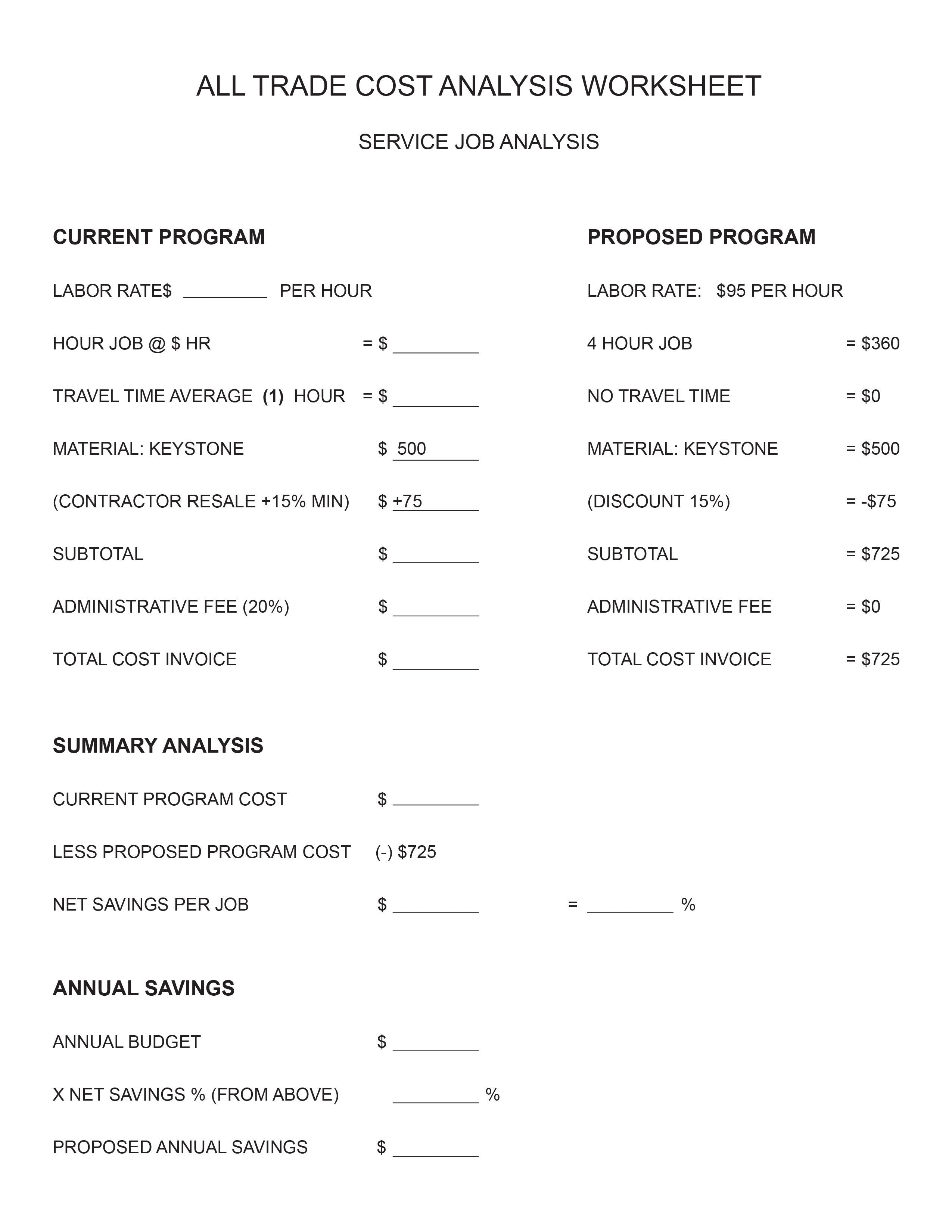 Costysis Worksheet Asi