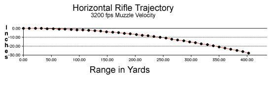 bullet_trajectory