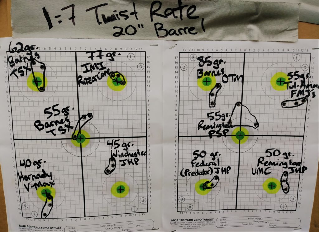 Does the Barrel Twist Rate affect accuracy?