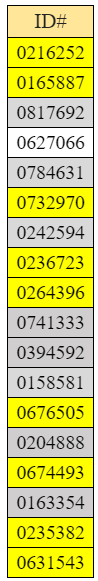 sutdent numbers