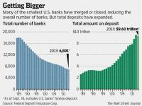 "The Politics Behind Today's ""Supermarket Banks"""