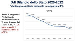 Facing the Virus: Italian and U.S. Healthcare Compared