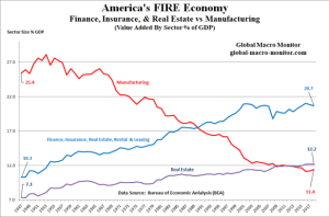 How Wall Street Is Destroying Our Economy