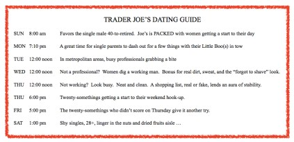 trader joes dating guide
