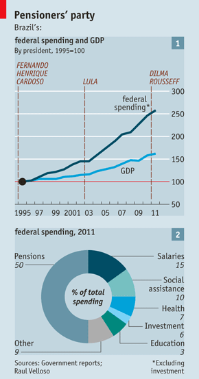 brazil_economist