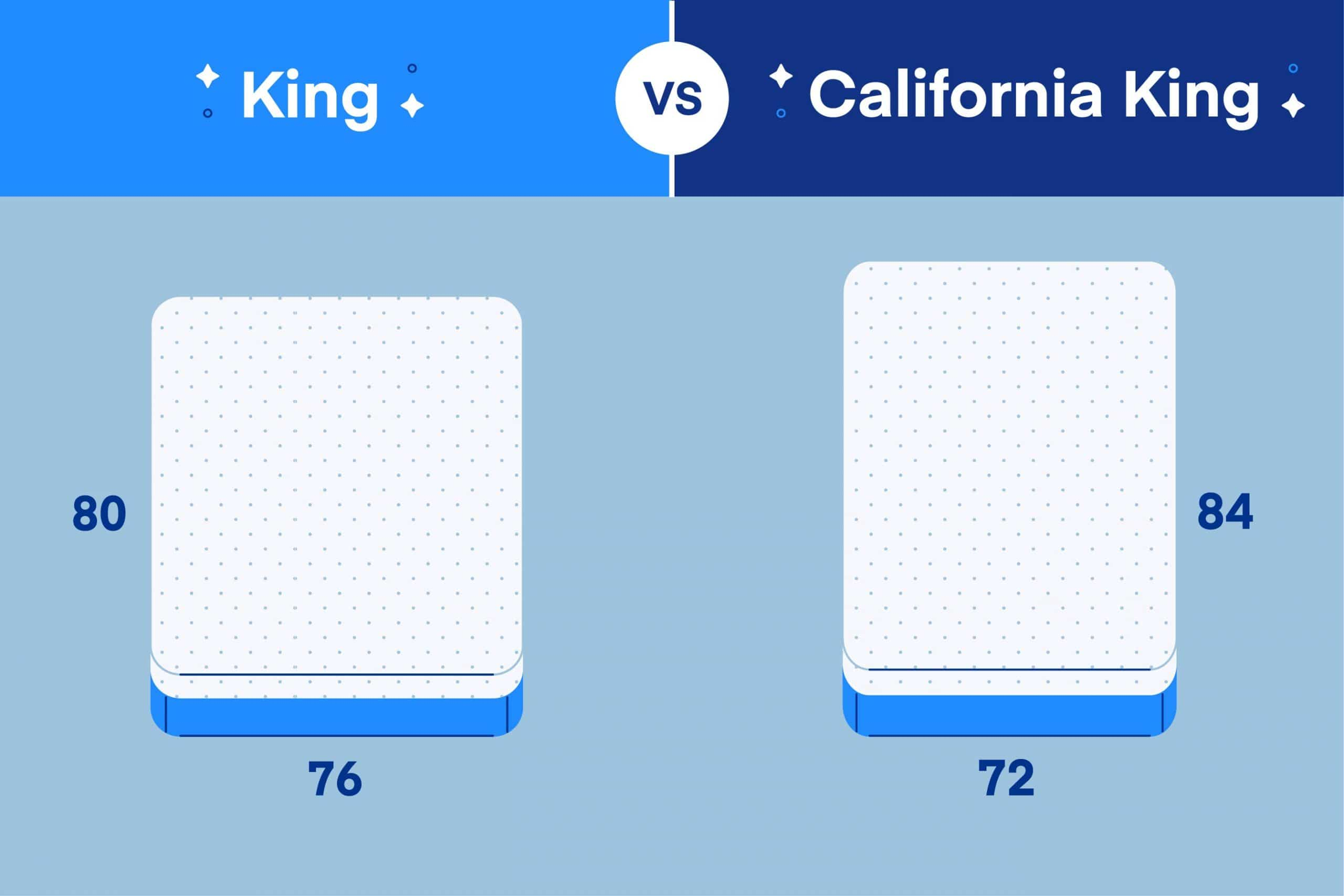 King Vs California King What S The Difference Amerisleep