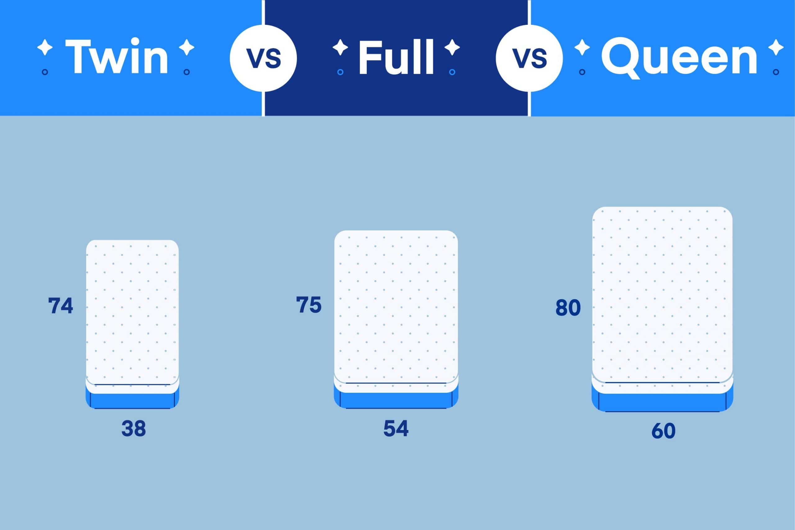 Twin Vs Full Vs Queen Which Mattress Size Is Right For You Amerisleep