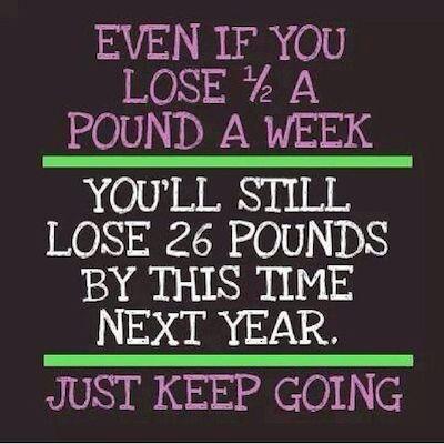 weight loss start motivation