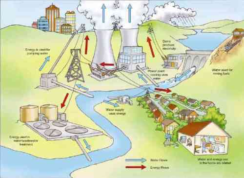 water-energy_lg