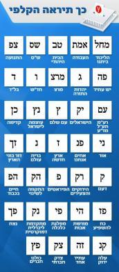 A 2013-as izraeli választócédulák...