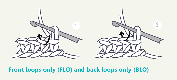 Basic crochet stitches: how to crochet front loops only (FLO) and back loops only (BLO)