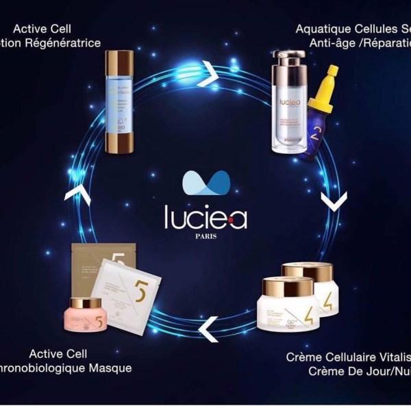 LUCIEA Paris Active Cell lotion Coffret