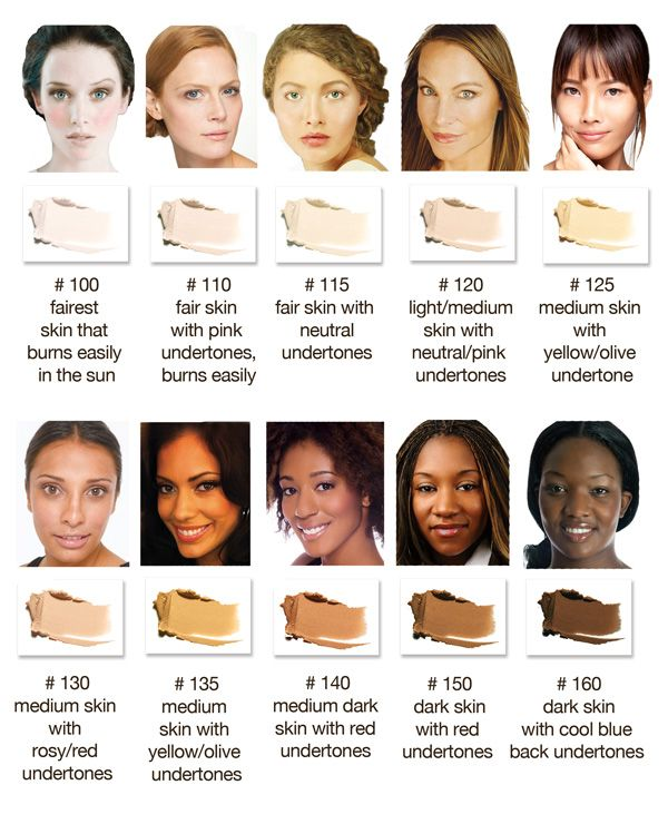 Makeup: Best Way To Know Your Skin Undertone