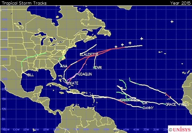 2015 Atlantic Storm tracks
