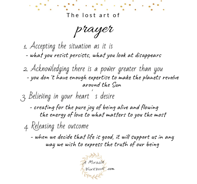 Art of prayer