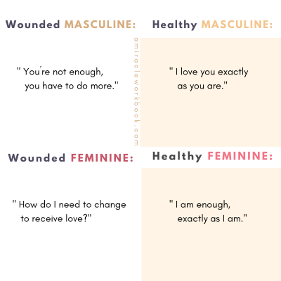 feminine and masculine