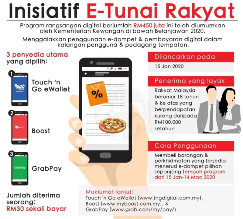 Cara Menebus eTunai Rakyat RM30