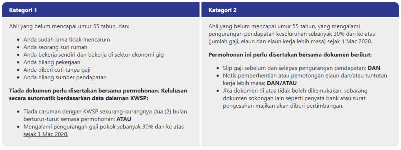 kriteria kategori layak isinar kwsp