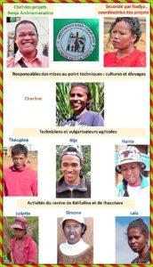 Equipe de développement Tsinjo Aina