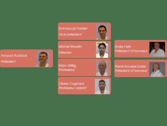 Nouveau comité 2017