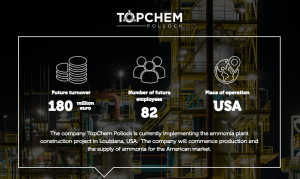 TopChem on ICOR's website, October 2016