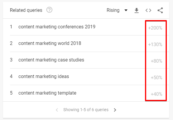 use-google-trend-to-check-user-trends-for-seo