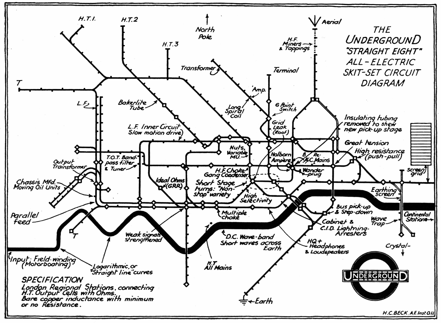 Henry Charles Beck Material Culture And The London Tube