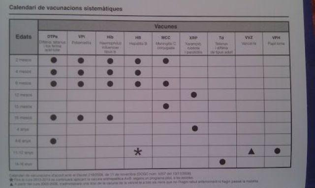 las-vacunas-de-los-2-meses