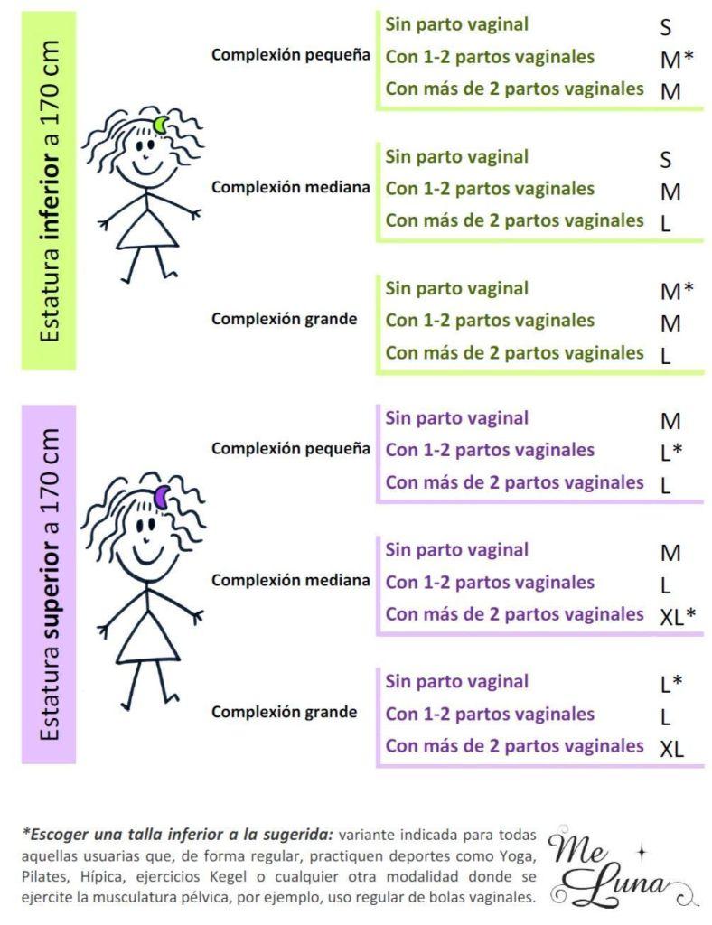 copa-menstrual_escoger-talla-copa-menstrual_copa-meluna_talla