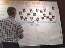 Derosby-strategy-whiteboard