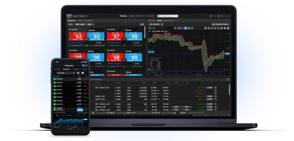 best trading platforms)
