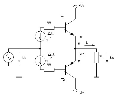 Amplifier circuit basic