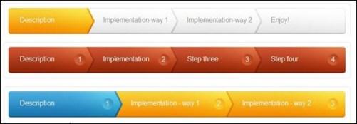 dynamic-steps-process-panel-wordpress-plugin