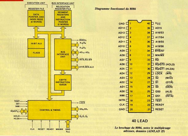 PC1512 – Musclez votre PC 1512 (Amstrad PC Mag n°6 – 1988)