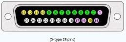 Câble imprimante (Marko63)