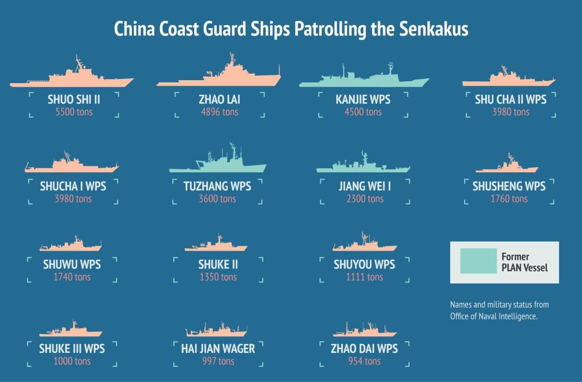 4_Coast_Guard_Ships_Deployed