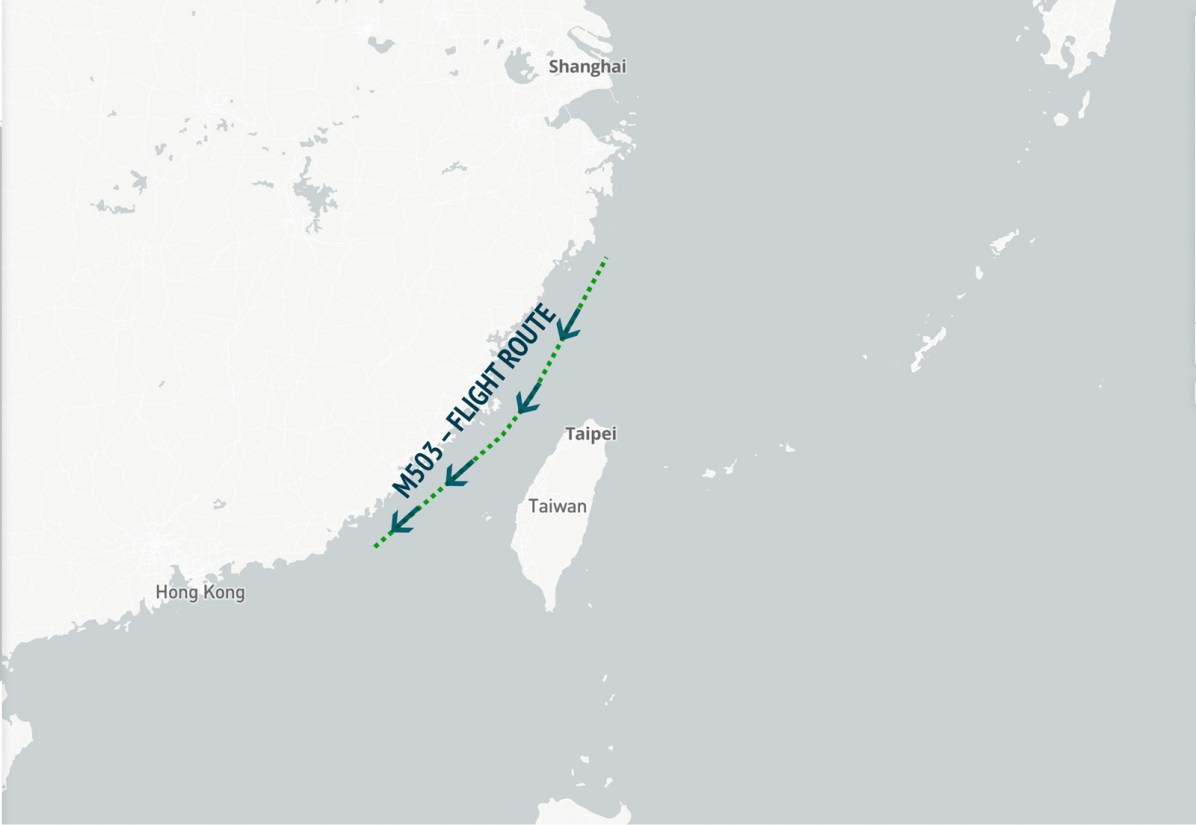 The M503 flight route, following cross-strait negotiations in early 2015, ran only north-to-south and did not have extensions to the cities of Xiamen, Fuzhou, and Dongshan.